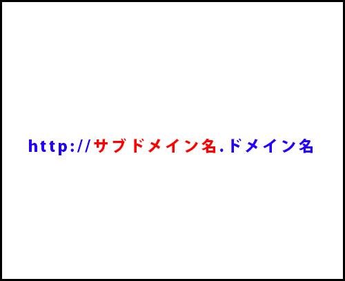 WordPressサイトをxサーバー経由で複数作成する方法