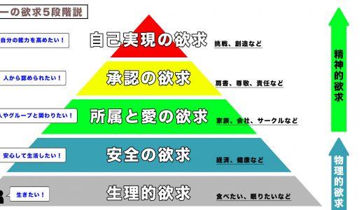 マズローの欲求5段階説でわかる独立後もお金を稼ぎ続ける人の特徴