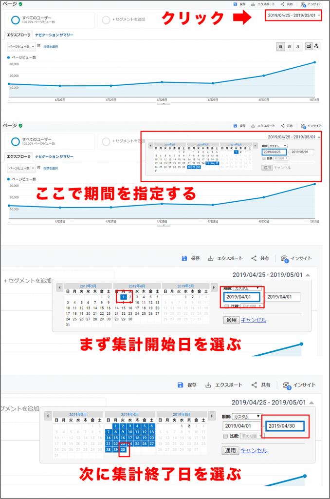 Googleアナリティクス,記事別,PV数,確認